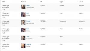 Wordpressの全ての変更や、ログインのログをとってより安全で正確なサイト運営