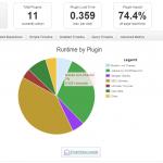 WordPress(ワードプレス)高速化の依頼事例 10点から80点へ