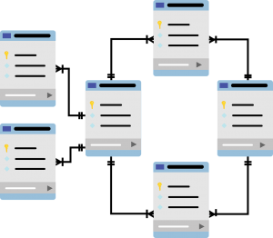 ワードプレスの投稿をSQL文で検索して結果を表示する方法